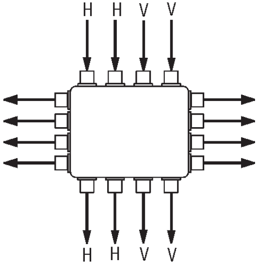 multiswitches and accessories